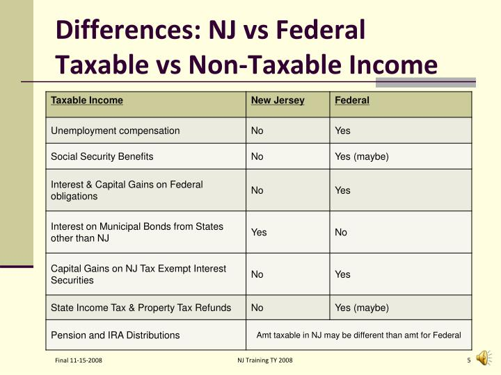 Differences: NJ vs Federal