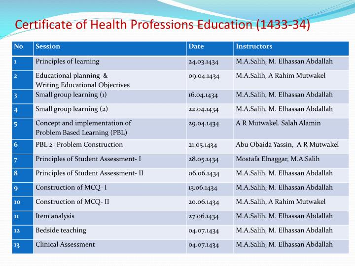 Certificate of Health Professions Education (1433-34)