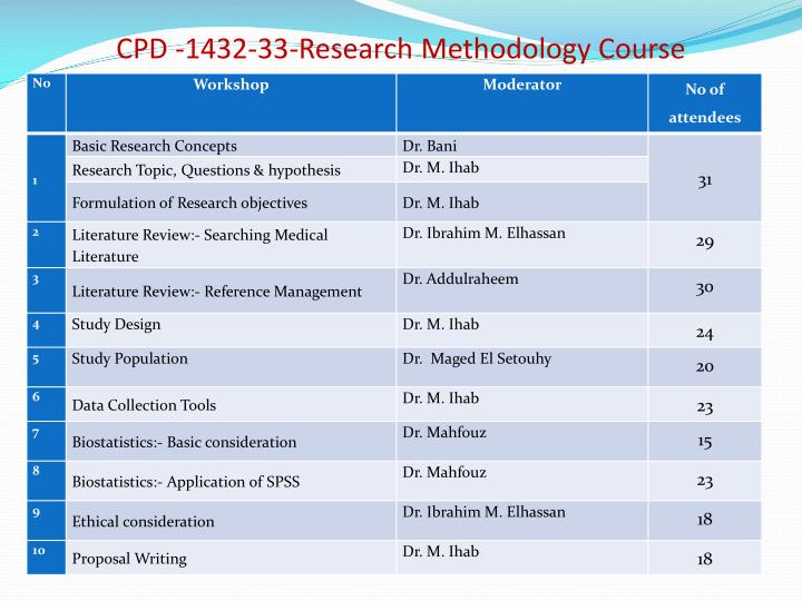 CPD -1432-33-Research Methodology Course