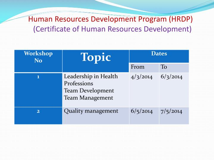 Human Resources Development Program (HRDP)