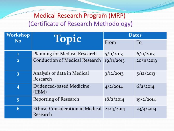Medical Research Program (MRP)