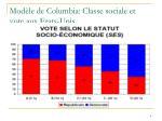 mod le de columbia classe sociale et vote aux etats unis
