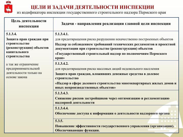 из кодификатора инспекции государственного строительного надзора Пермского края