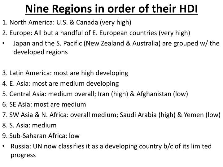 Nine Regions in order of their HDI