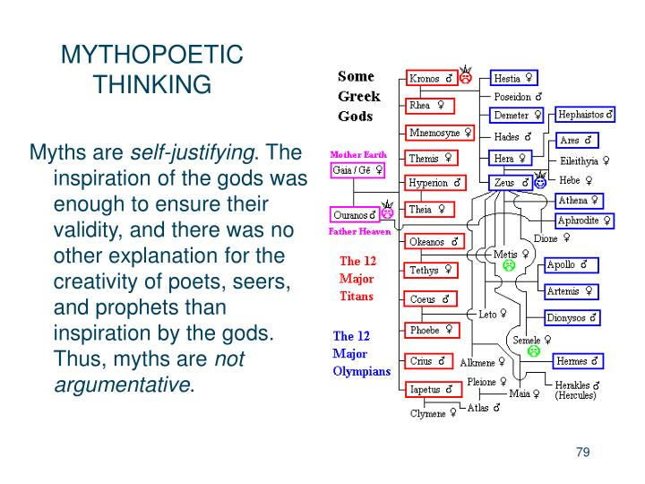 MYTHOPOETIC THINKING