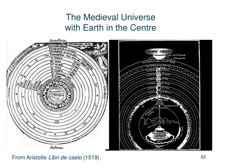 The Medieval Universe