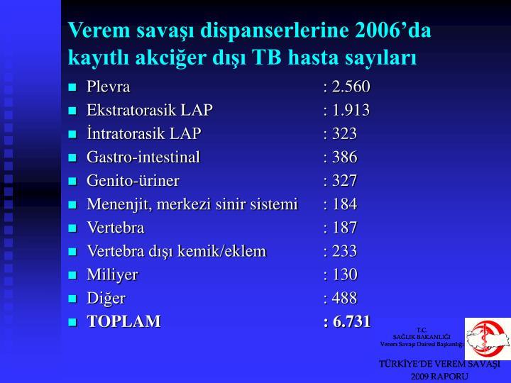 Verem savaşı dispanserlerine 2006'da kayıtlı akciğer dışı TB hasta sayıları
