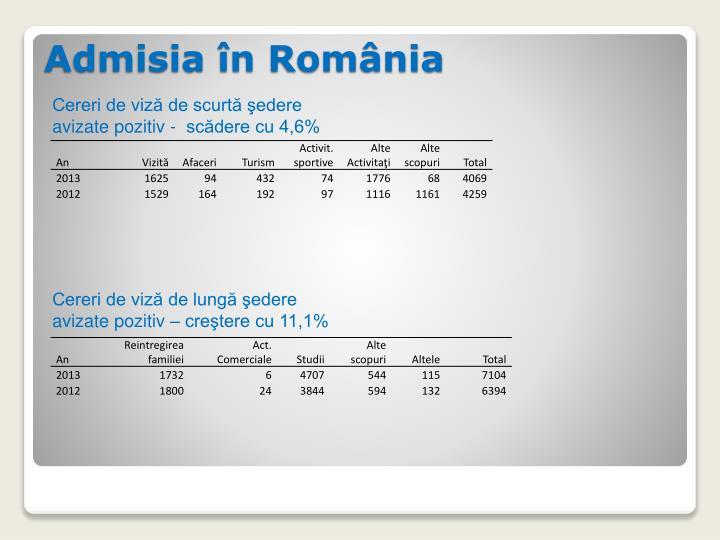 Cereri de viză de scurtă şedere avizate pozitiv -  scădere cu 4,6%