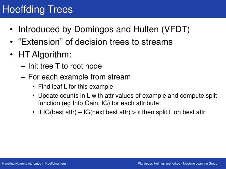 Hoeffding Trees