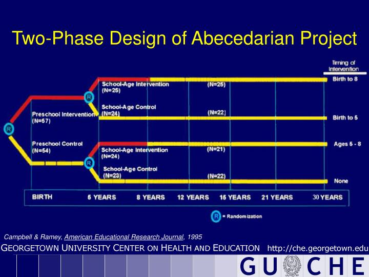 Two-Phase Design of Abecedarian Project