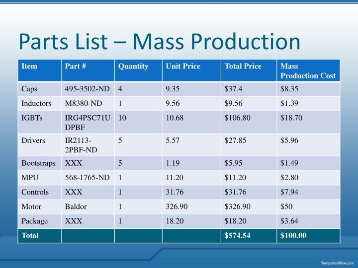 Parts List – Mass Production
