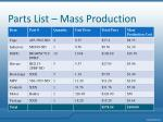 parts list mass production