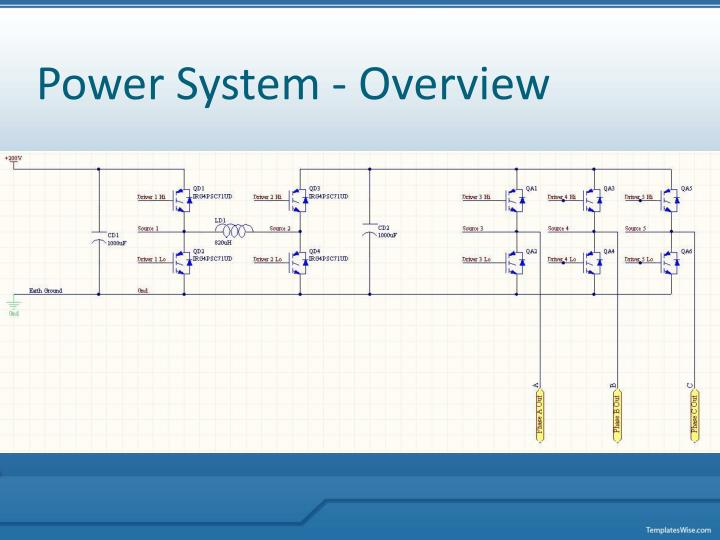 Power System - Overview