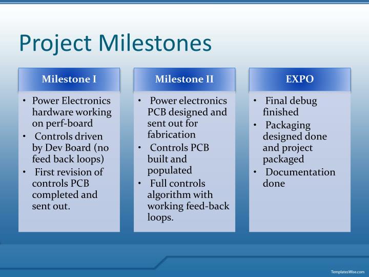 Project Milestones