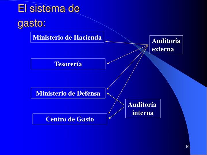 El sistema de gasto:
