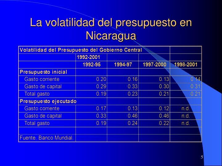 La volatilidad del presupuesto en Nicaragua
