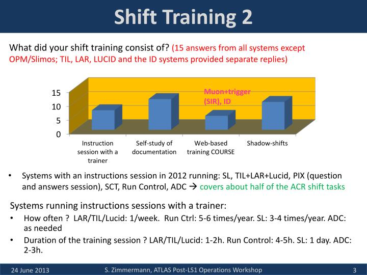 Shift training 2