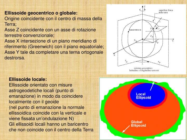 Ellissoide geocentrico o globale: