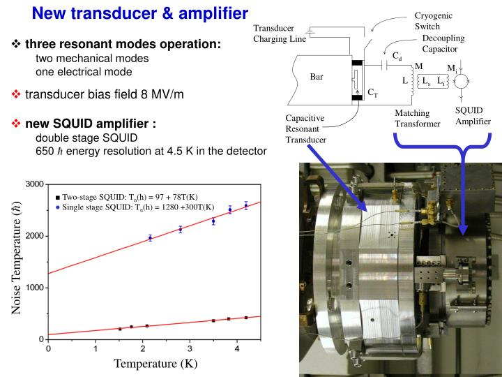 New transducer & amplifier