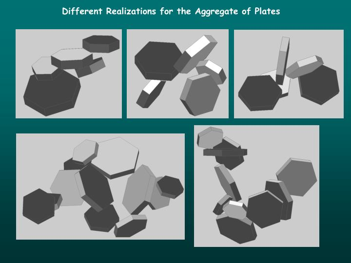 Different Realizations for the Aggregate of Plates