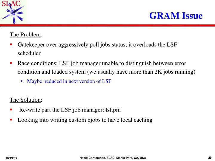 GRAM Issue