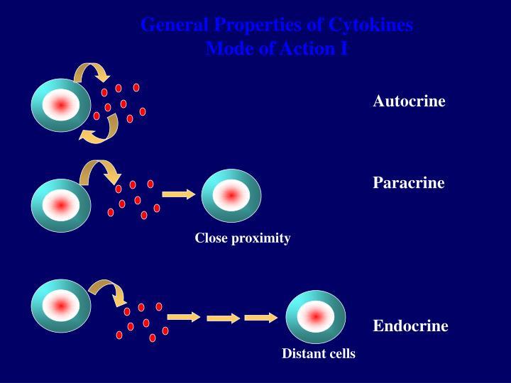 General Properties of Cytokines