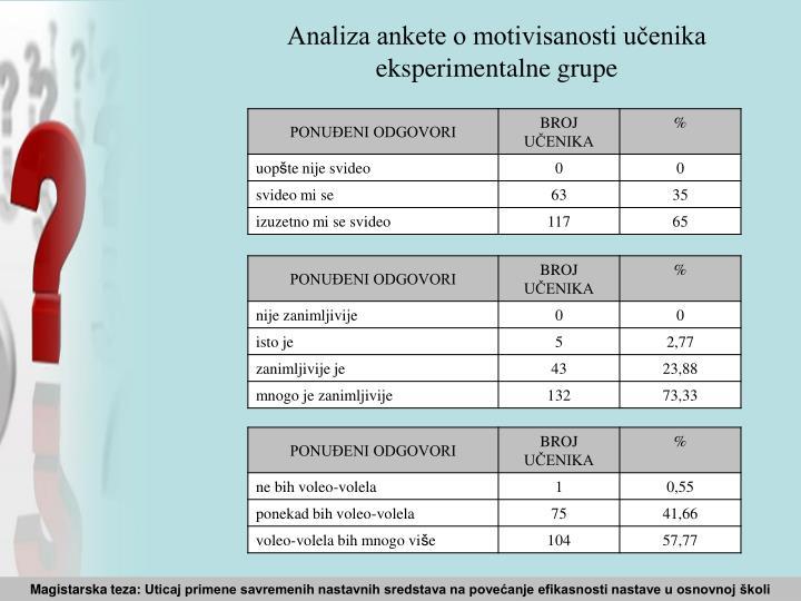 Analiza ankete o motivisanosti učenika eksperimentalne grupe