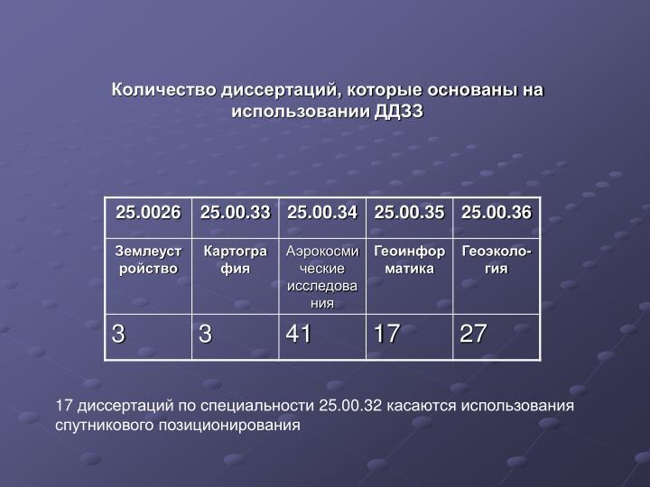 Количество диссертаций, которые основаны на использовании ДДЗЗ