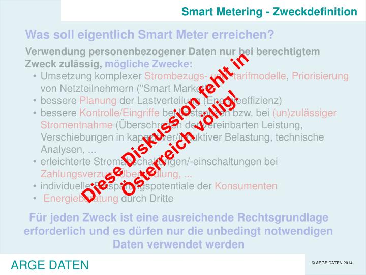 Smart Metering - Zweckdefinition