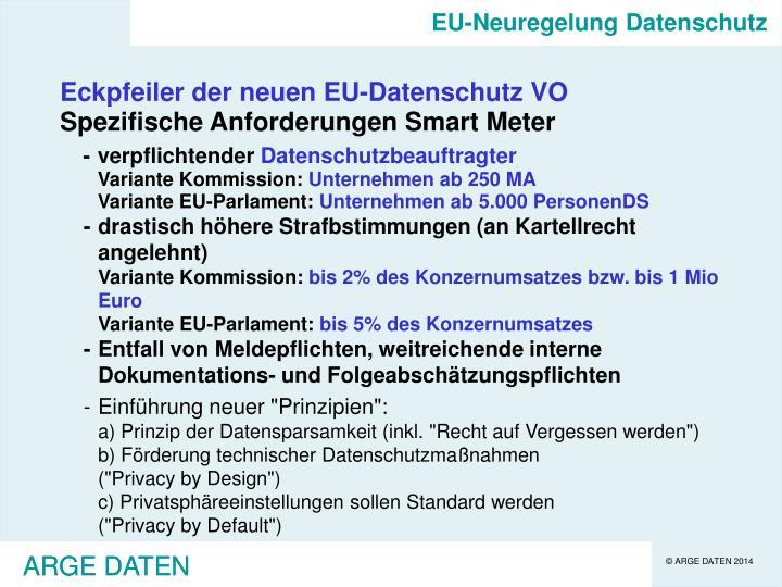 EU-Neuregelung Datenschutz