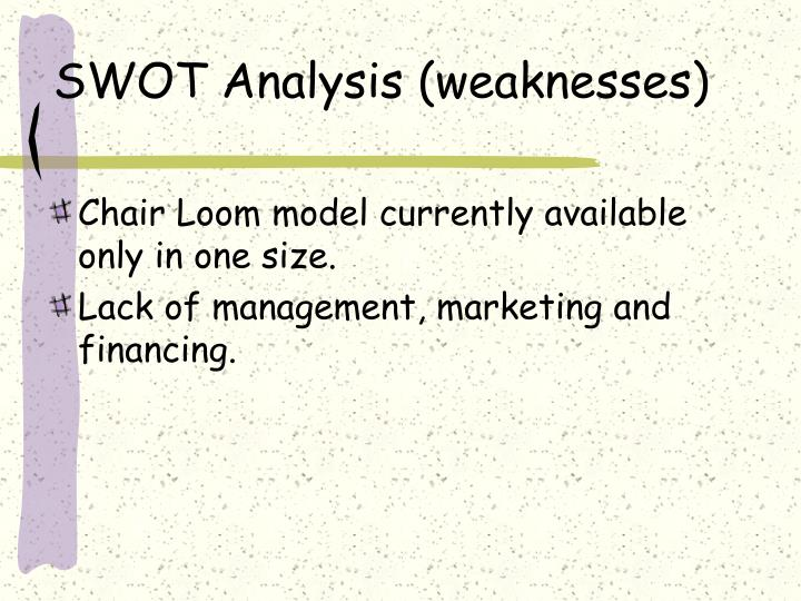 SWOT Analysis (weaknesses)