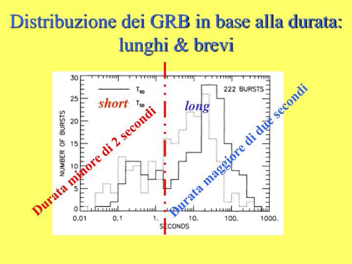 Distribuzione dei GRB in base alla durata: