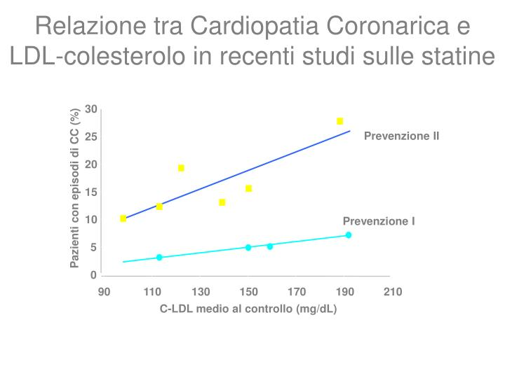 Relazione tra Cardiopatia Coronarica e   LDL-colesterolo in recenti studi sulle statine