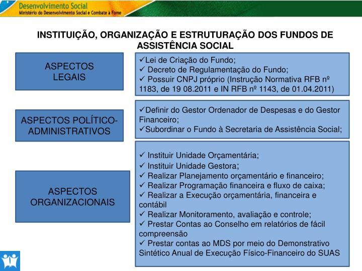 INSTITUIÇÃO, ORGANIZAÇÃO E ESTRUTURAÇÃO DOS FUNDOS DE ASSISTÊNCIA SOCIAL