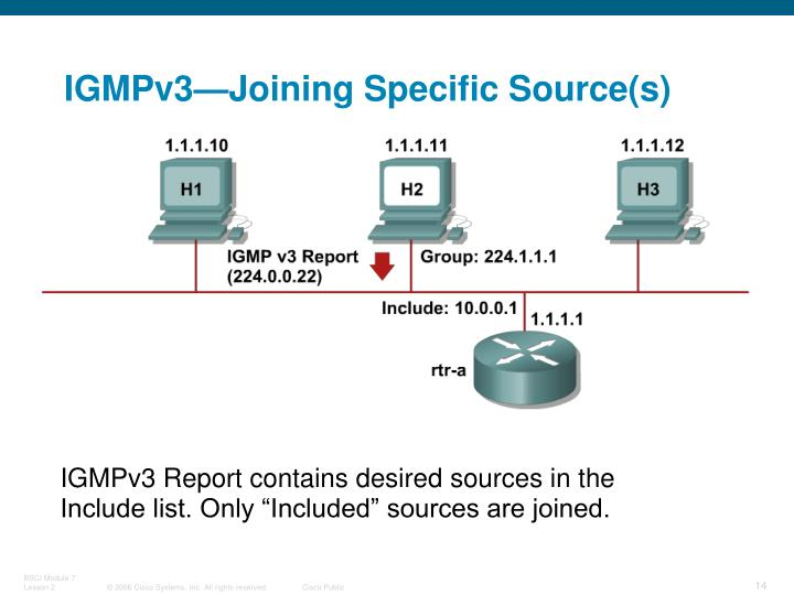 "IGMPv3 Report contains desired sources in the Include list. Only ""Included"" sources are joined."