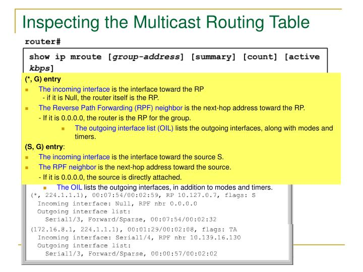 Inspecting the Multicast Routing Table