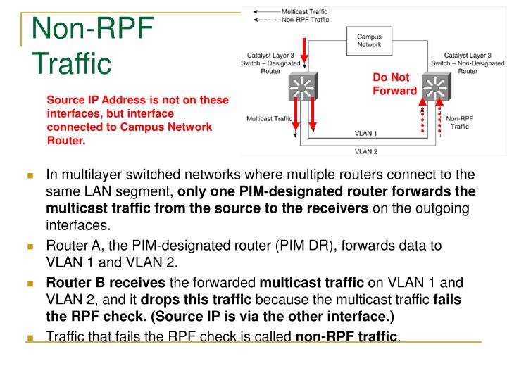 Non-RPF Traffic