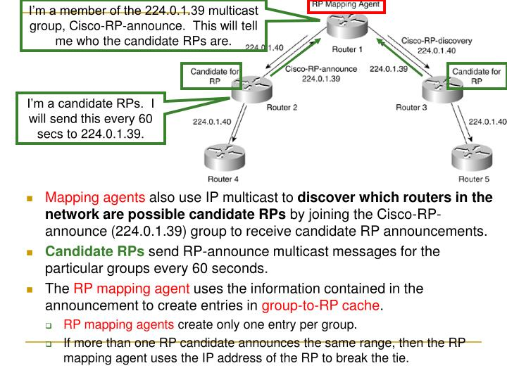 I'm a member of the 224.0.1.39 multicast group, Cisco-RP-announce.  This will tell me who the candidate RPs are.
