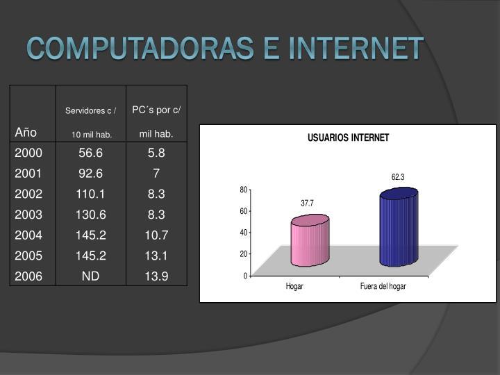 COMPUTADORAS E INTERNET