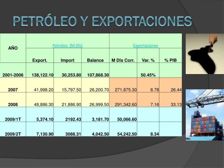 Petrleo y Exportaciones