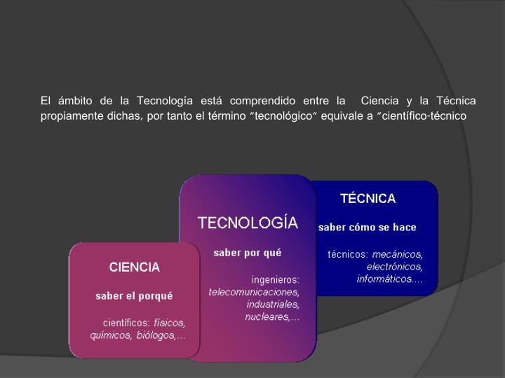 """El mbito de la Tecnologa est comprendido entre la Ciencia y la Tcnica propiamente dichas, por tanto el trmino """"tecnolgico"""" equivale a """"cientfico-tcnico"""