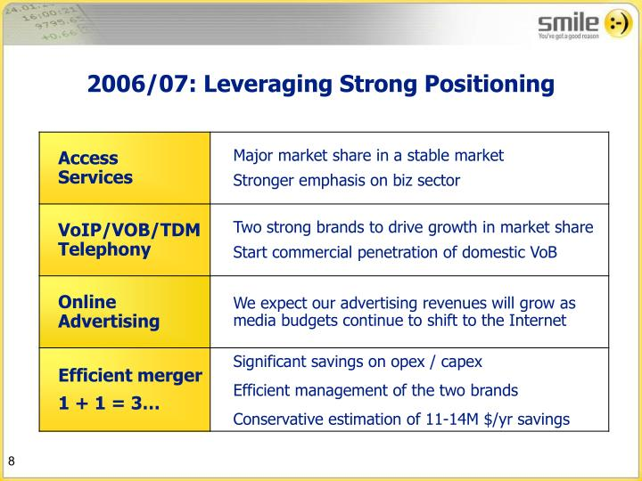 2006/07: Leveraging Strong Positioning