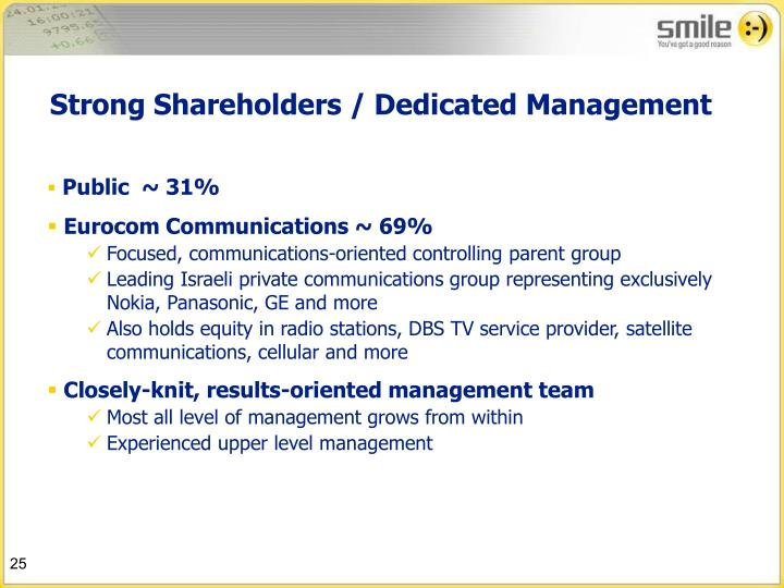 Strong Shareholders / Dedicated Management