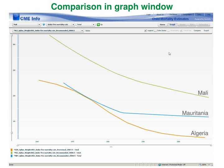 Comparison in graph window