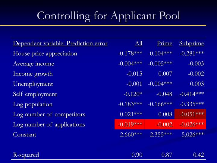 Controlling for Applicant Pool