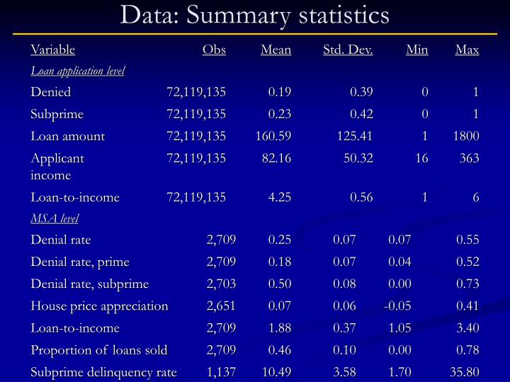 Data: Summary statistics