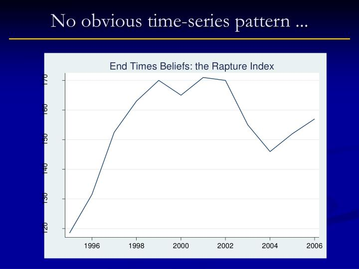 No obvious time-series pattern ...