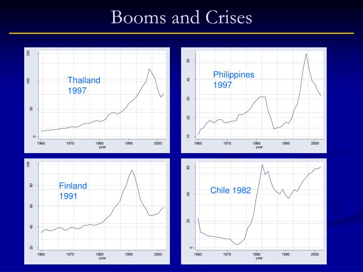 Booms and Crises