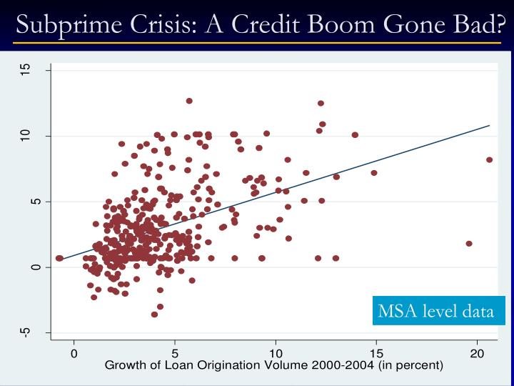 Subprime Crisis: A Credit Boom Gone Bad?
