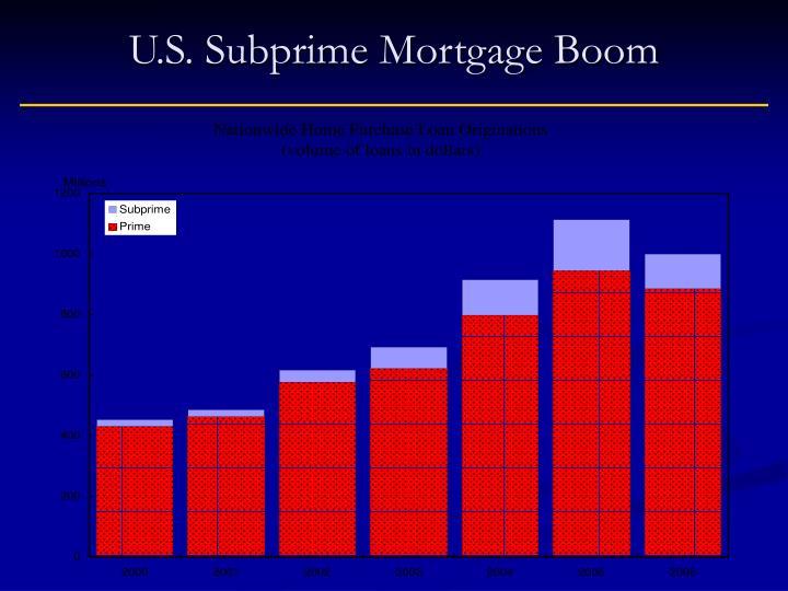 U.S. Subprime Mortgage Boom